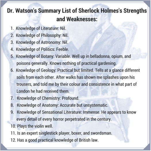 Dr. Watson's summary list of Sherlock Holmes's strengths and weaknesses_-3